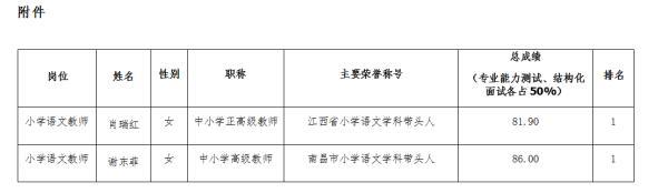 南昌大学附属学校2020年公开